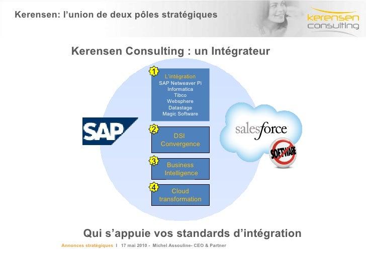 Kerensen: l'union de deux pôles stratégiques Kerensen Consulting : un Intégrateur Qui s'appuie vos standards d'intégration...