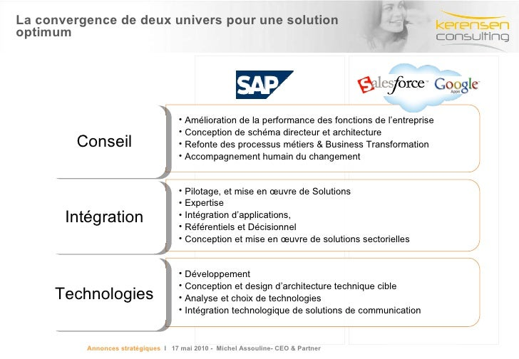 La convergence de deux univers pour une solution optimum Annonces stratégiques   l  17 mai 2010 -  Michel Assouline- CEO &...