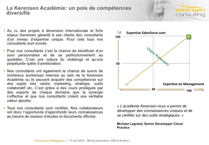 La Kerensen Académie: un pole de compétences diversifié <ul><li>Au vu des projets à dimension internationale et forts enje...