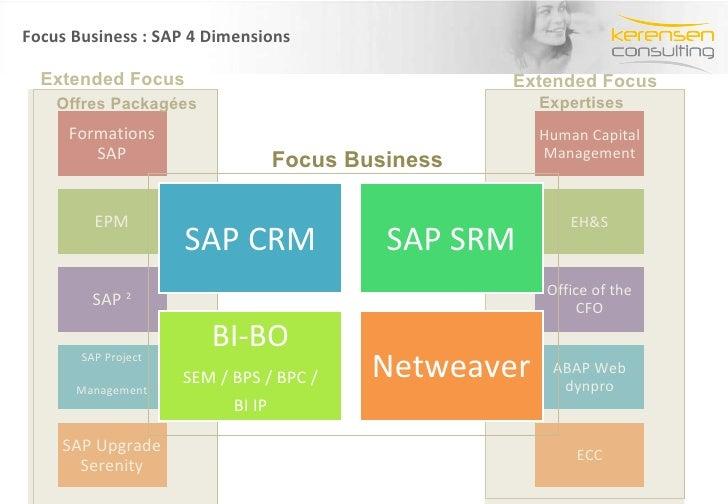 Focus Business : SAP 4 Dimensions Expertises Offres Packagées Extended Focus Extended Focus Focus Business Formations SAP ...