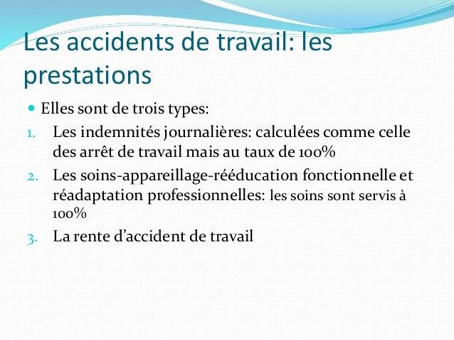 FORMULAIRE COTISATION TÉLÉCHARGER DECLARATION PDF GRATUIT DE CNAS ALGERIE
