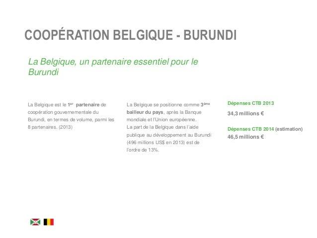 BELGISCH ONTWIKKELINGSAGENTSCHAP La Belgique est le 1er partenaire de coopération gouvernementale du Burundi, en termes de...