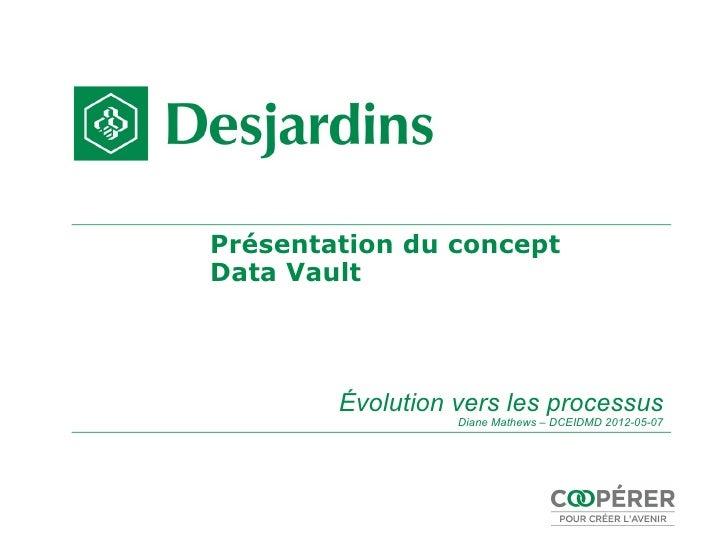 Présentation du conceptData Vault        Évolution vers les processus                  Diane Mathews – DCEIDMD 2012-05-07