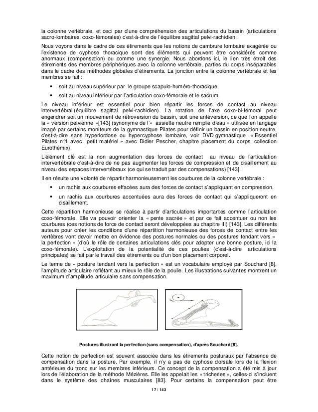 Exercice De Musculation Du Bassin Entra/îneur De La Hanche Correction De LExercice # 18-C