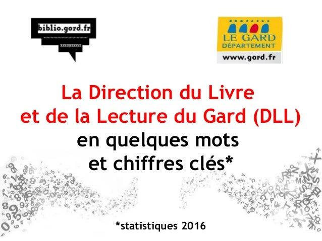 La Direction du Livre et de la Lecture du Gard (DLL) en quelques mots et chiffres clés* *statistiques 2016