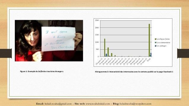 Email: belaid.nouha@gmail.com – Site web: www.nouhabelaid.com - Blog: belaidnouha@worpdress.com Figure 1: Exemple de Selfi...