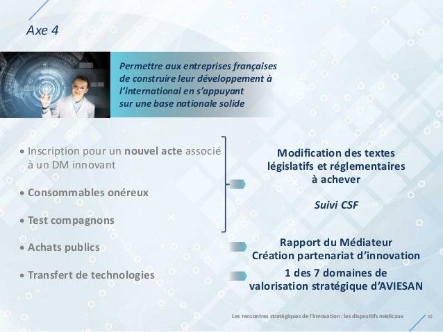 Axe 4 1010 Permettre aux entreprises françaises de construire leur développement à l'international en s'appuyant sur une b...