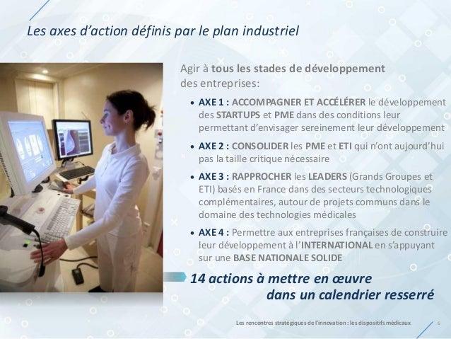 Les axes d'action définis par le plan industriel 14 actions à mettre en œuvre dans un calendrier resserré Agir à tous les ...