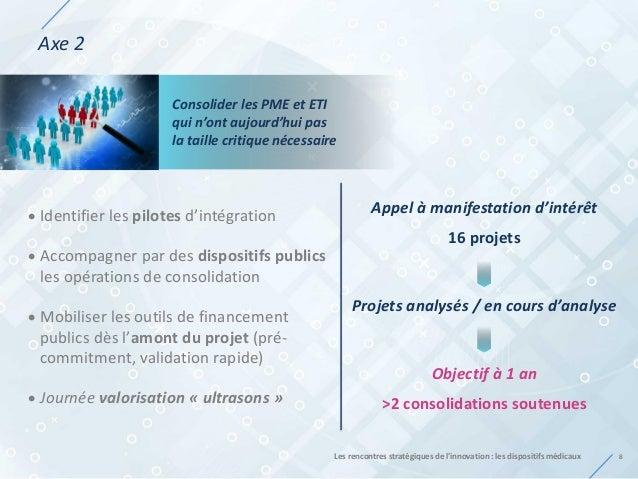 Axe 2 88 Consolider les PME et ETI qui n'ont aujourd'hui pas la taille critique nécessaire Les rencontres stratégiques de ...