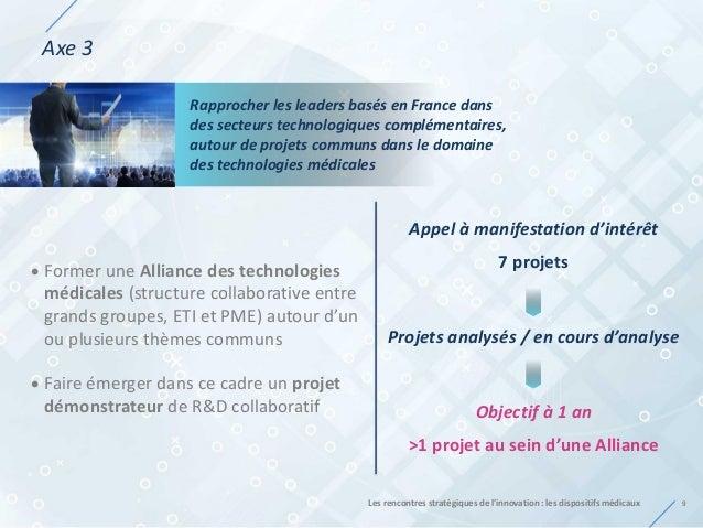 Axe 3 99 Rapprocher les leaders basés en France dans des secteurs technologiques complémentaires, autour de projets commun...