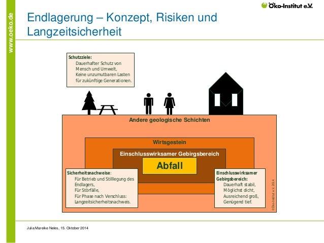 www.oeko.de  Endlagerung – Konzept, Risiken und Langzeitsicherheit  Julia Mareike Neles, 15. Oktober 2014  Andere geologis...