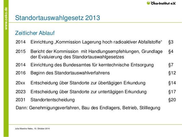 """www.oeko.de  Standortauswahlgesetz 2013  Zeitlicher Ablauf  Julia Mareike Neles, 15. Oktober 2014  2014  Einrichtung """"Komm..."""