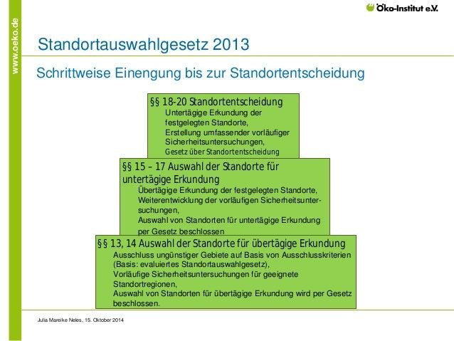 www.oeko.de  Standortauswahlgesetz 2013  Schrittweise Einengung bis zur Standortentscheidung  Julia Mareike Neles, 15. Okt...