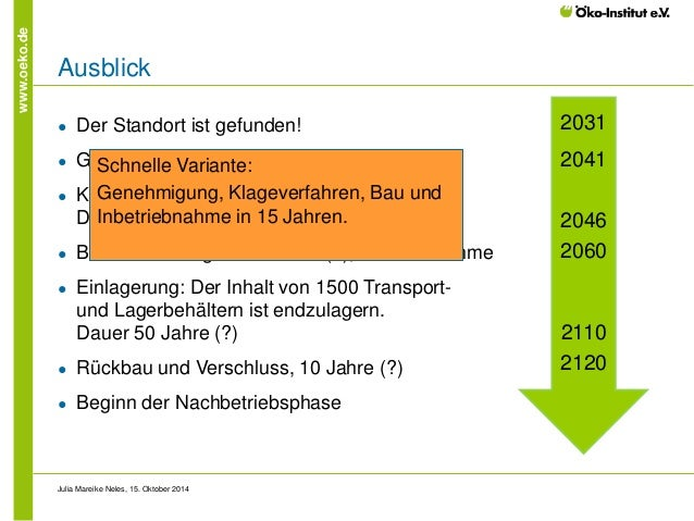 www.oeko.de  Ausblick  ●  Der Standort ist gefunden!  ●  Genehmigungsverfahren: Dauer 10 Jahre (?)  ●  Klageverfahren bis ...