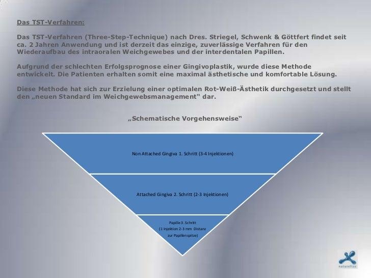 Das TST-Verfahren:Das TST-Verfahren (Three-Step-Technique) nach Dres. Striegel, Schwenk & Göttfert findet seitca. 2 Jahren...
