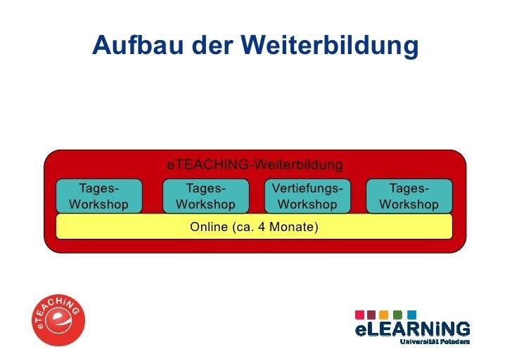 Aufbau der Weiterbildung           eTEACHiNG-Weiterbildung Tages-      Tages-       Vertiefungs-    Tages-Workshop    Work...