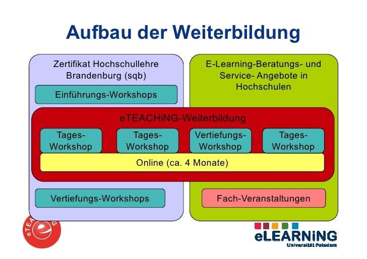 Aufbau der WeiterbildungZertifikat Hochschullehre         E-Learning-Beratungs- und   Brandenburg (sqb)                 Se...
