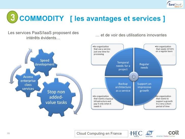 3- COMMODITY  [ les avantages et services ] Les services PaaS/IaaS proposent des intérêts évidents… …  et de voir des util...