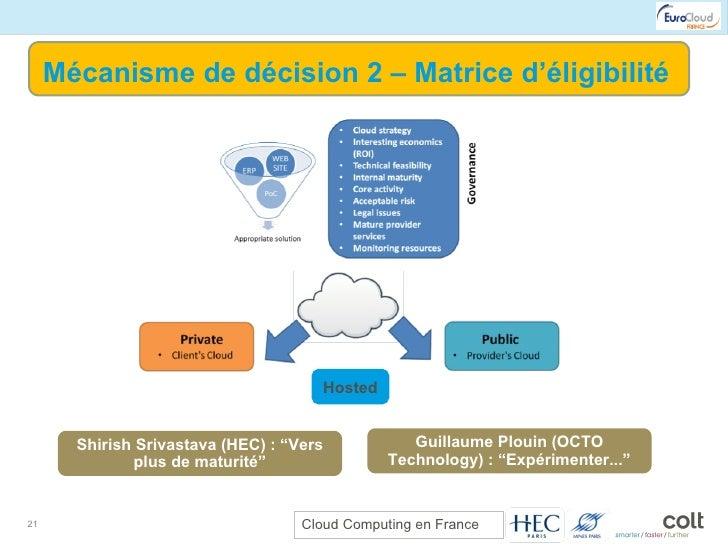 """Mécanisme de décision 2 – Matrice d'éligibilité Guillaume Plouin (OCTO Technology) : """"Expérimenter..."""" Shirish Srivastava ..."""