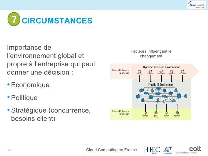 7- CIRCUMSTANCES <ul><li>Importance de l'environnement global et propre à l'entreprise qui peut donner une décision : </li...