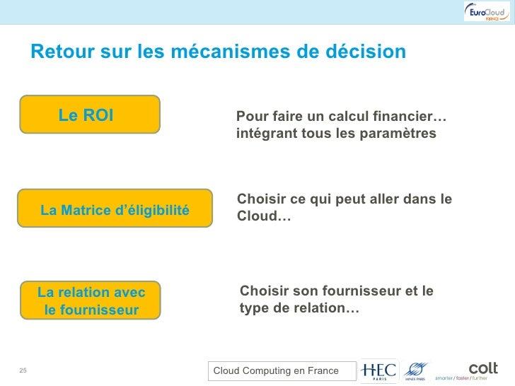 Retour sur les mécanismes de décision La relation avec le fournisseur Le ROI La Matrice d'éligibilité Pour faire un calcul...