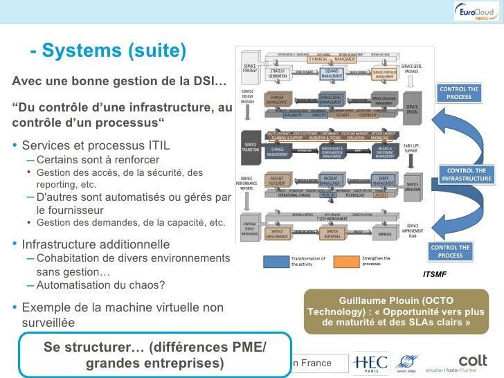 - Systems (suite) Guillaume Plouin (OCTO Technology) : «Opportunité vers plus de maturité et des SLAs clairs» <ul><li>Av...