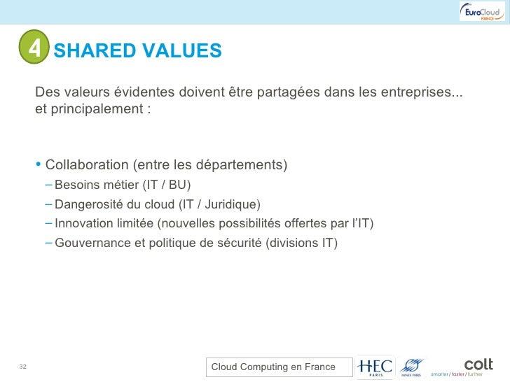 4- SHARED VALUES <ul><li>Des valeurs évidentes doivent être partagées dans les entreprises... et principalement : </li></u...