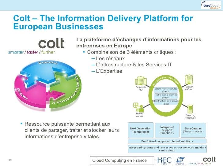 Colt – The Information Delivery Platform for European Businesses <ul><li>La plateforme d'échanges d'informations pour les ...