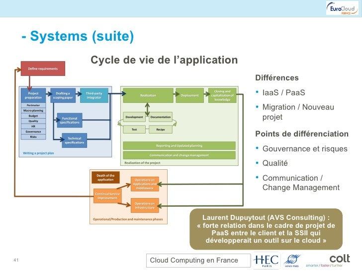 - Systems (suite) Laurent Dupuytout (AVS Consulting) : «forte relation dans le cadre de projet de PaaS entre le client et...