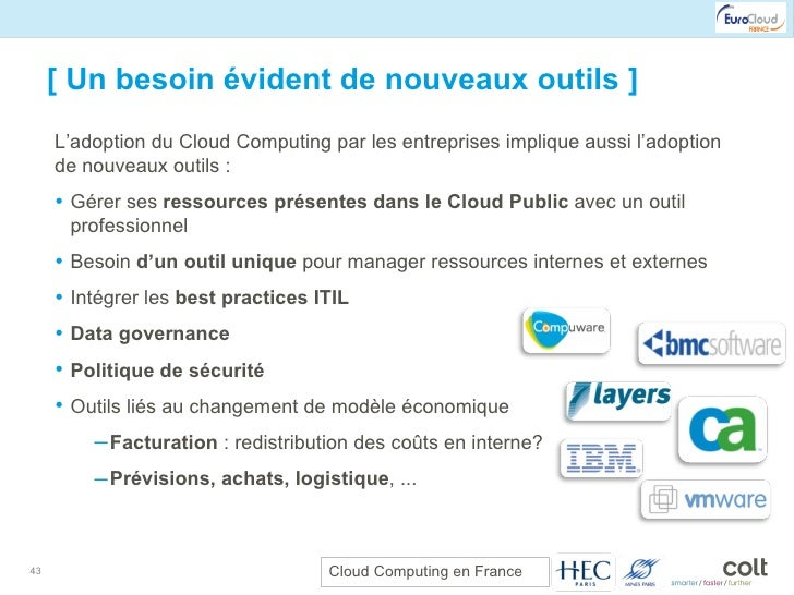 [ Un besoin évident de nouveaux outils ] <ul><li>L'adoption du Cloud Computing par les entreprises implique aussi l'adopti...