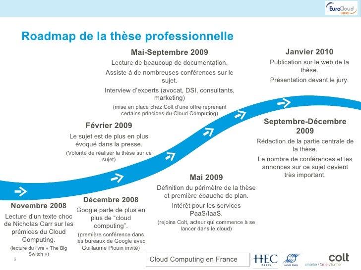 """Roadmap de la thèse professionnelle Décembre 2008 Google parle de plus en plus de """"cloud computing"""". (première conférence ..."""