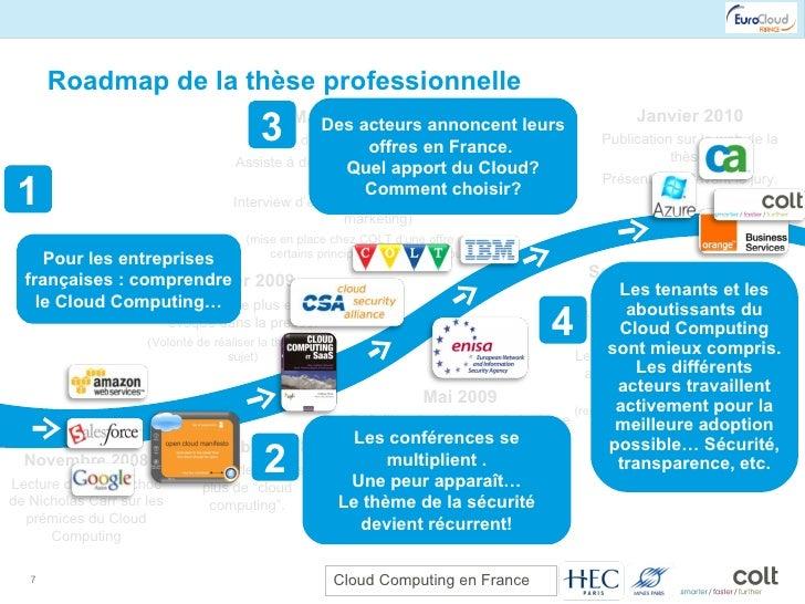"""Roadmap de la thèse professionnelle Décembre 2008 Google parle de plus en plus de """"cloud computing"""". Février 2009 Le sujet..."""