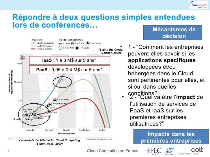 """Répondre à deux questions simples entendues lors de conférences… <ul><ul><li>1 - """"Comment les entreprises peuvent-elles sa..."""