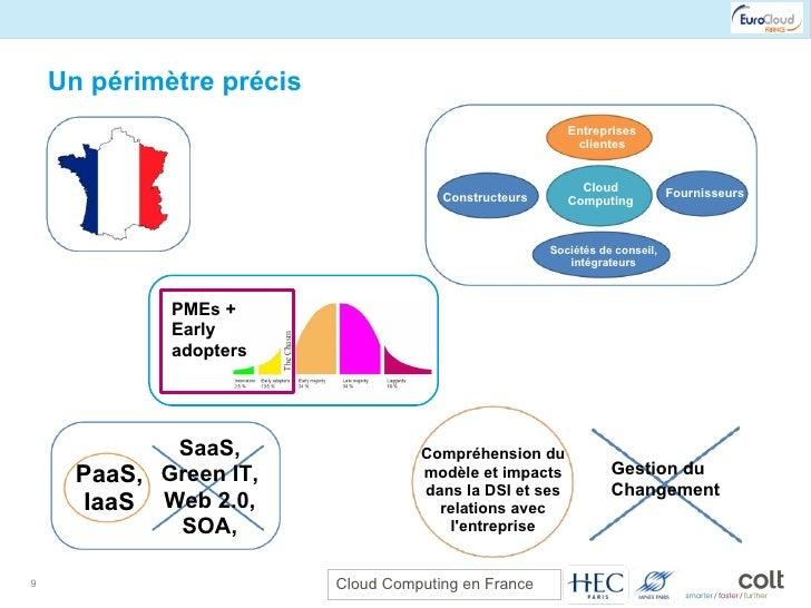 Un périmètre précis Constructeurs Cloud Computing Entreprises clientes Sociétés de conseil, intégrateurs Fournisseurs SaaS...