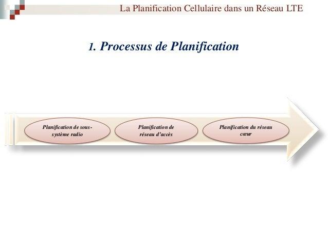 1. Processus de Planification  Planification de Sous-Système Radio Mobile La Planification Cellulaire dans un Réseau LTE