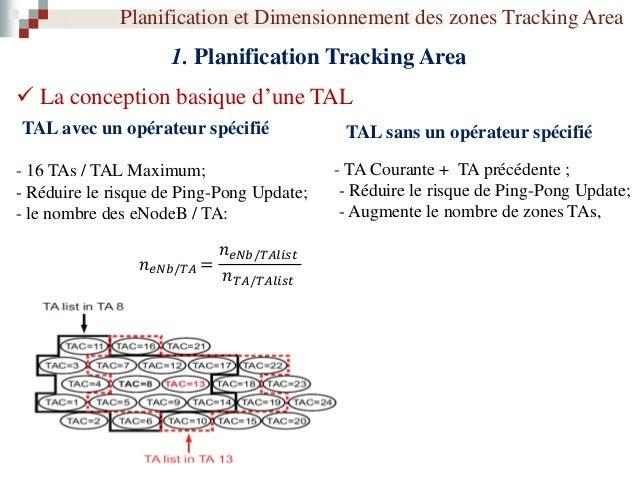 Planification et Dimensionnement des zones Tracking Area 2. Dimensionnement Tracking Area Processus TAD Dimensionnement po...