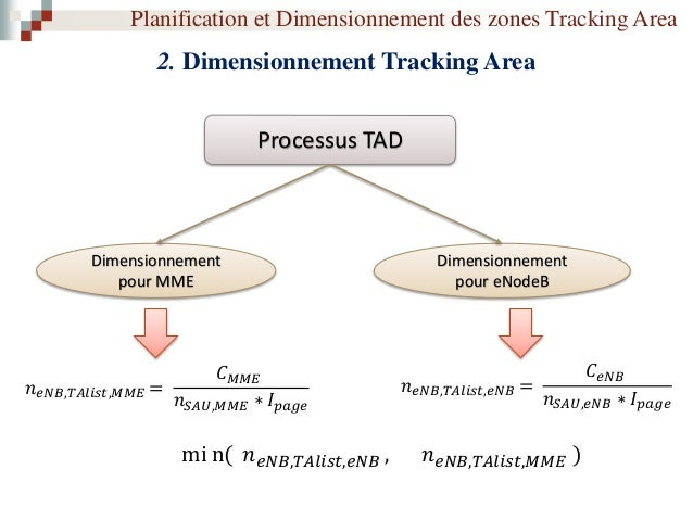 Planification et Dimensionnement des zones Tracking Area 2. Dimensionnement Tracking Area  La capacité de paging du MME ...