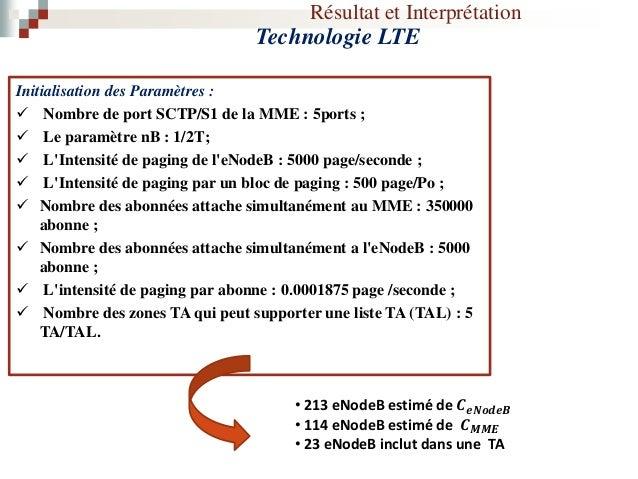 Résultat et Interprétation Technologie LTE Variation du nombre des eNodeBs par TAL 0 20 40 60 80 100 120 3000 4500 6000 75...