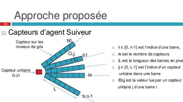  Capteurs d'agent Suiveur Approche proposée 12 b0 b1 bi b n-1 L Ci,j Capteur sur les niveaux de gris Capteur unitaire (x,...
