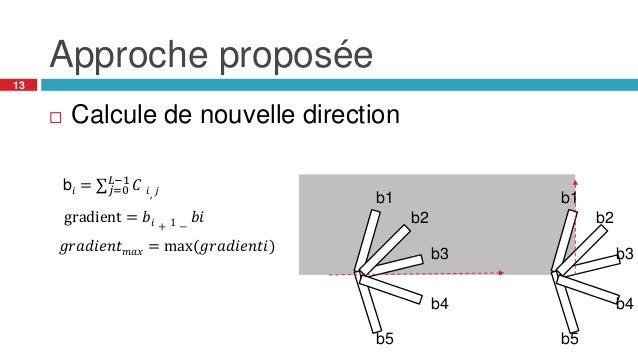 Approche proposée 13  Calcule de nouvelle direction b𝑖 = 𝑗=0 𝐿−1 𝐶 𝑖, 𝑗 gradient = 𝑏𝑖 + 1 − 𝑏𝑖 𝑔𝑟𝑎𝑑𝑖𝑒𝑛𝑡 𝑚𝑎𝑥 = max(𝑔𝑟𝑎𝑑𝑖𝑒𝑛...