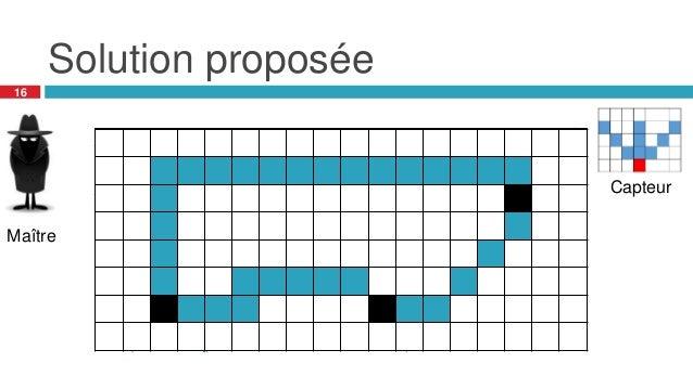 Solution proposée 16 16 16 Maître Capteur