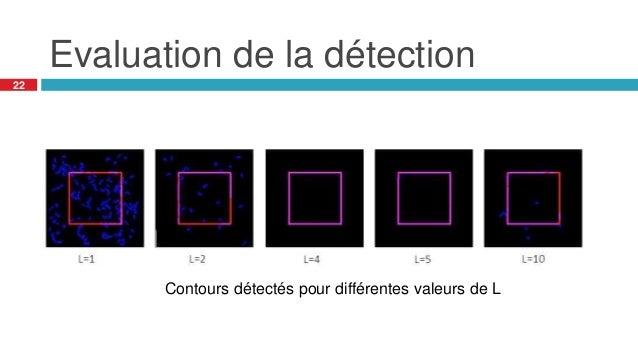 Evaluation de la détection 22 Contours détectés pour différentes valeurs de L