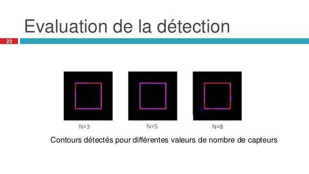 Evaluation de la détection 23 Contours détectés pour différentes valeurs de nombre de capteurs
