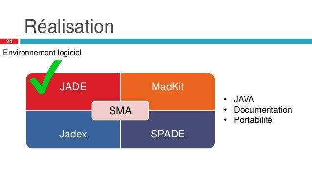 Réalisation 24 JADE MadKit Jadex SPADE SMA • JAVA • Documentation • Portabilité Environnement logiciel