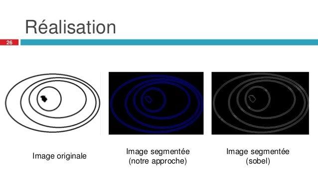 Réalisation 26 Image originale Image segmentée (sobel) Image segmentée (notre approche)