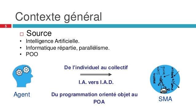 Contexte général De l'individuel au collectif I.A. vers I.A.D. Agent SMA 5 Du programmation orienté objet au POA  Source ...