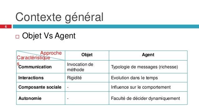 Contexte général 6  Objet Vs Agent Objet Agent Communication Invocation de méthode Typologie de messages (richesse) Inter...