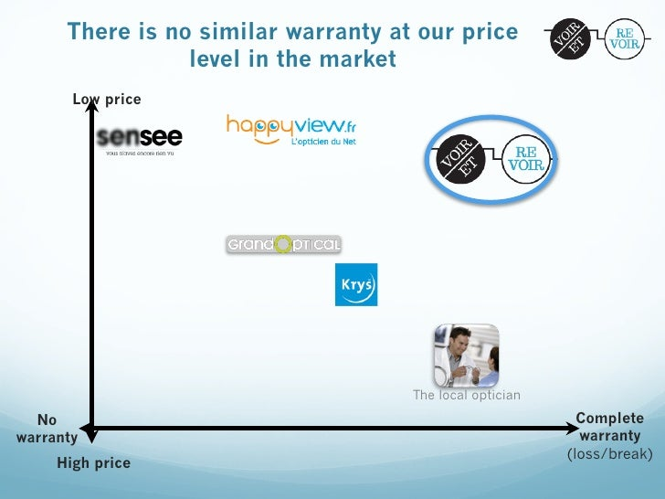 There is no similar warranty at our price                 level in the market       Low price                             ...