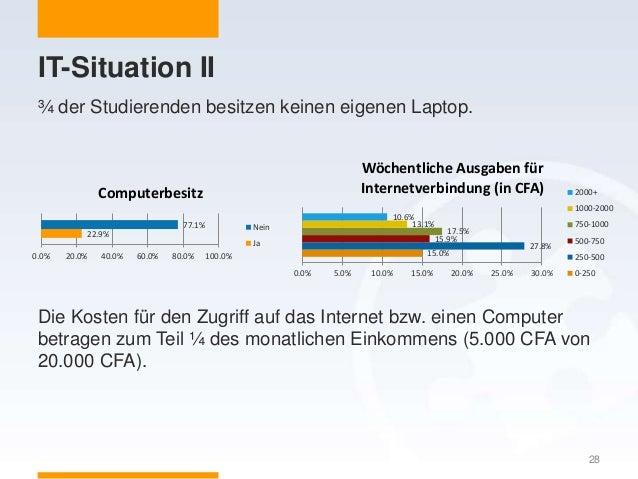 IT-Situation II ¾ der Studierenden besitzen keinen eigenen Laptop. Die Kosten für den Zugriff auf das Internet bzw. einen ...