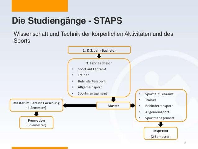 Die Studiengänge - STAPS 3 Wissenschaft und Technik der körperlichen Aktivitäten und des Sports 1. & 2. Jahr Bachelor 3. J...